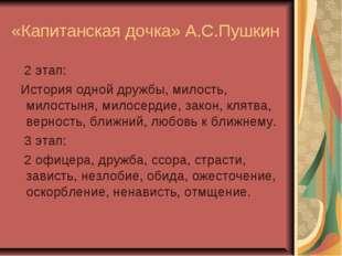 «Капитанская дочка» А.С.Пушкин 2 этап: История одной дружбы, милость, милосты