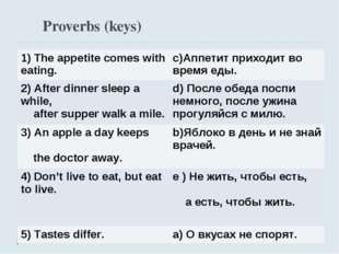 Proverbs (keys) 1) The appetite comes with eating.	c)Аппетит приходит во вре