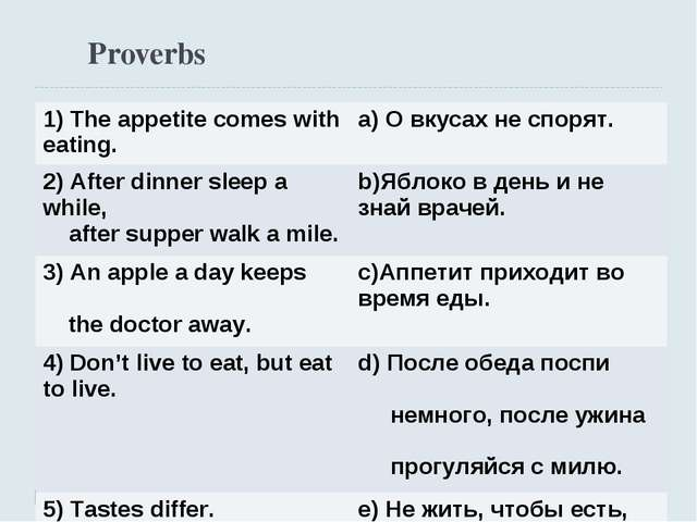 Proverbs 1) The appetite comes with eating.	a) О вкусах не спорят. 2) After...