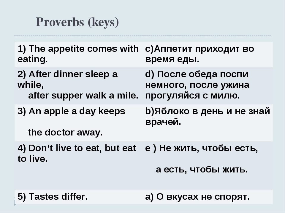 Proverbs (keys) 1) The appetite comes with eating.	c)Аппетит приходит во вре...