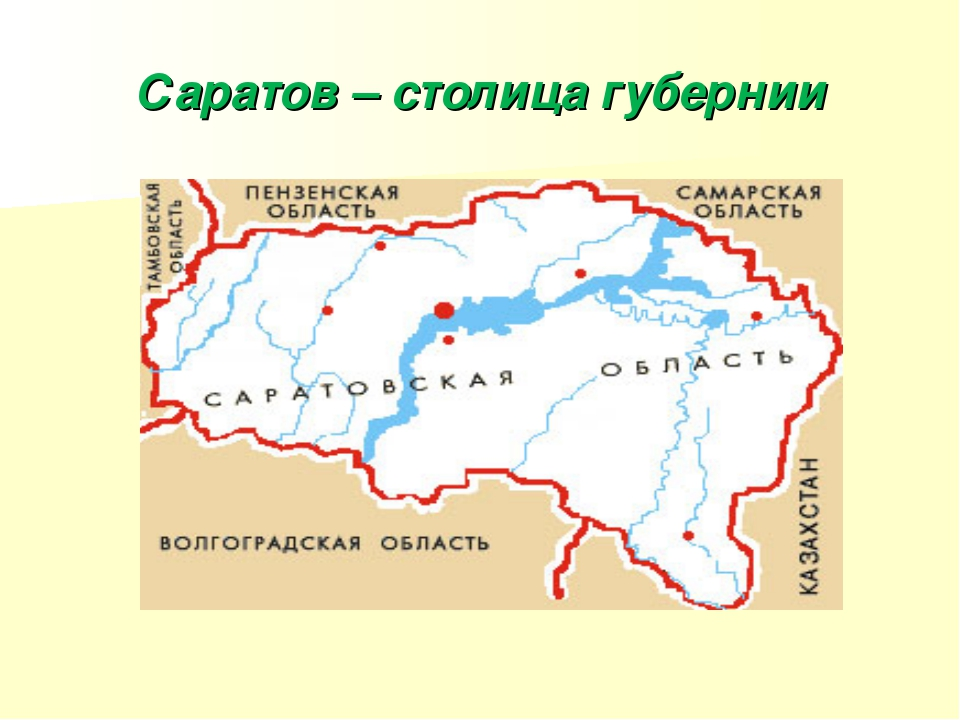 Саратов – столица губернии