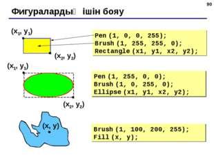 * Фигуралардың ішін бояу Pen (1, 0, 0, 255); Brush (1, 255, 255, 0); Rectangl