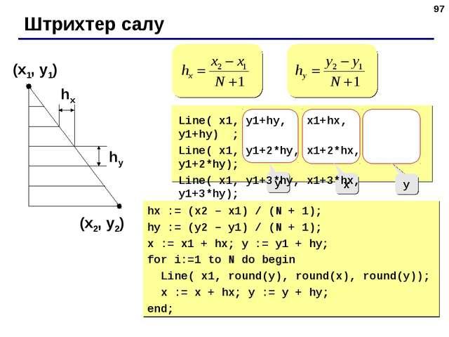 * Штрихтер салу (x1, y1) (x2, y2) hx hy y x y Line( x1, y1+hy, x1+hx, y1+hy)...