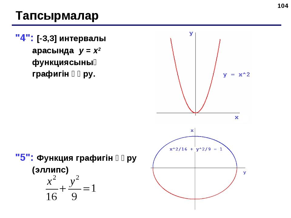 """* Тапсырмалар """"4"""": [-3,3] интервалы арасында y = x2 функциясының графигін құр..."""