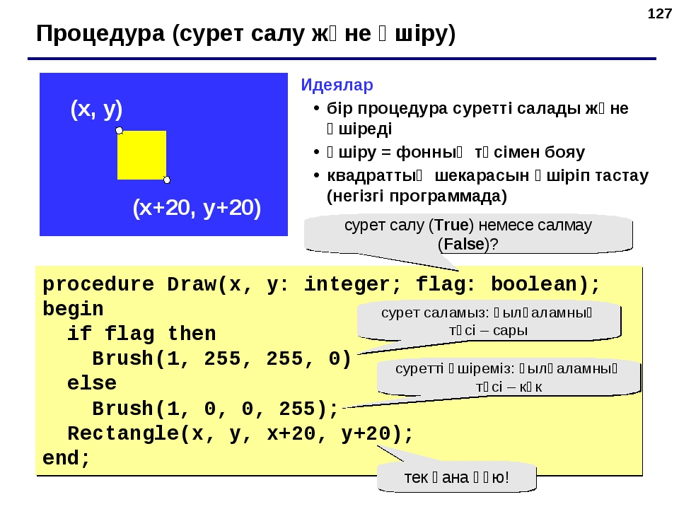 * Процедура (сурет салу және өшіру) procedure Draw(x, y: integer; flag: boole...