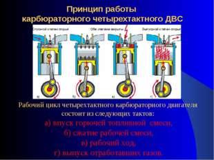 Принцип работы карбюраторного четырехтактного ДВС Рабочий цикл четырехтактног