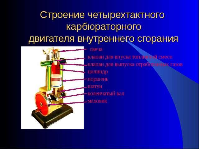 Строение четырехтактного карбюраторного двигателя внутреннего сгорания свеча...