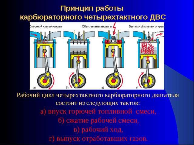Принцип работы карбюраторного четырехтактного ДВС Рабочий цикл четырехтактног...