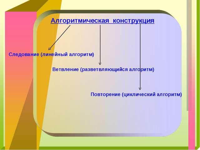 Алгоритмическая конструкция Следование (линейный алгоритм) Ветвление (разветв...