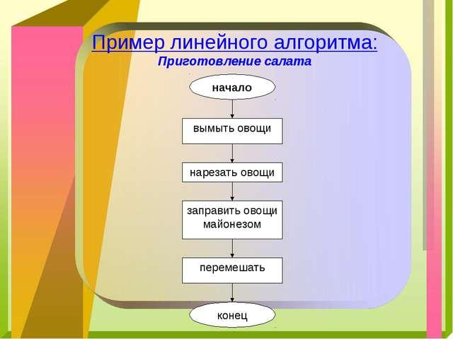 Пример линейного алгоритма: Приготовление салата