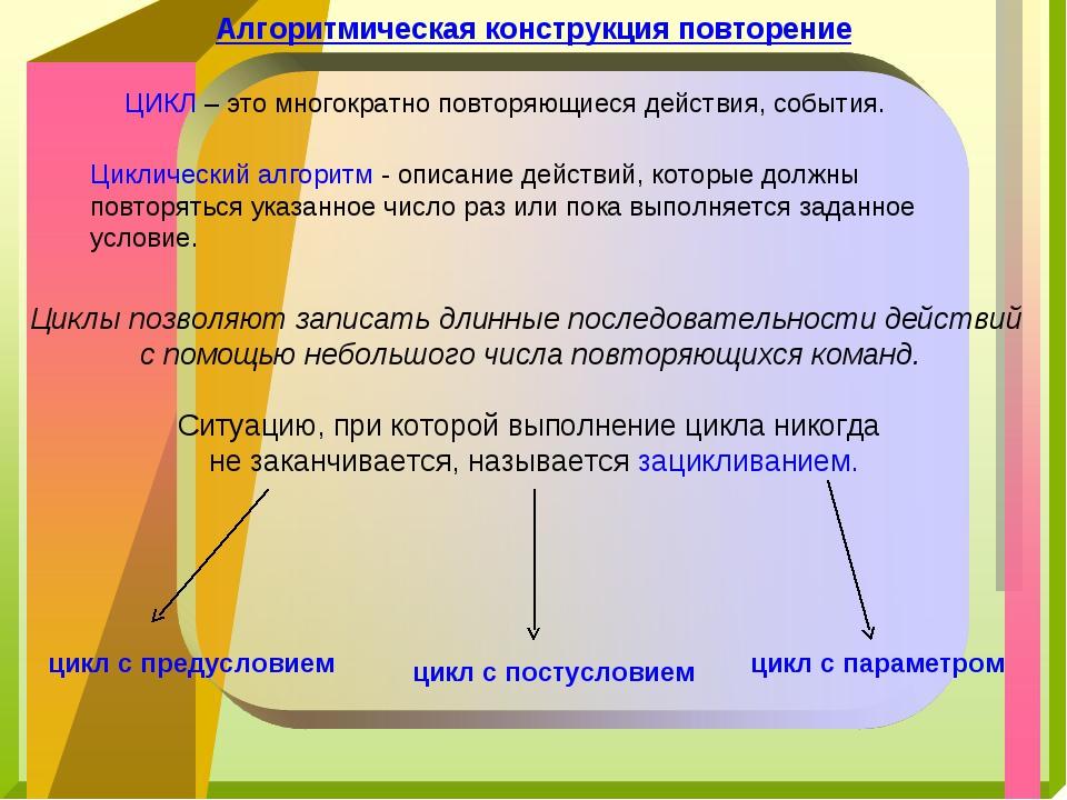 Алгоритмическая конструкция повторение ЦИКЛ – это многократно повторяющиеся д...