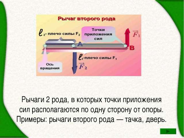 Рычаги 2 рода, в которых точки приложения сил располагаются по одну сторону о...