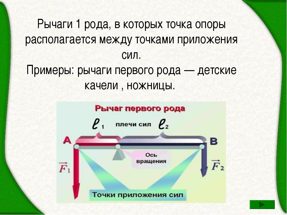 Рычаги 1 рода, в которых точка опоры располагается между точками приложения с...