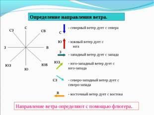 Определение направления ветра. с ю з в сз св юз юв - северный ветер дует с се