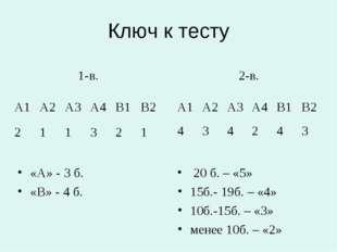 Ключ к тесту 1-в. 2-в. «А» - 3 б. «В» - 4 б. 20 б. – «5» 15б.- 19б. – «4» 10б