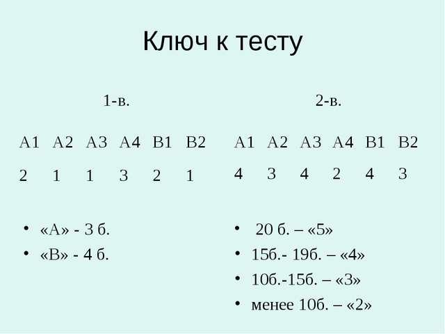 Ключ к тесту 1-в. 2-в. «А» - 3 б. «В» - 4 б. 20 б. – «5» 15б.- 19б. – «4» 10б...