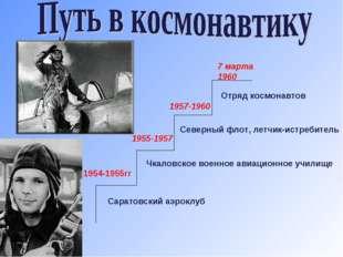 Саратовский аэроклуб Чкаловское военное авиационное училище Северный флот, ле