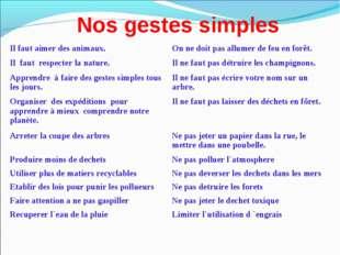 Nos gestes simples