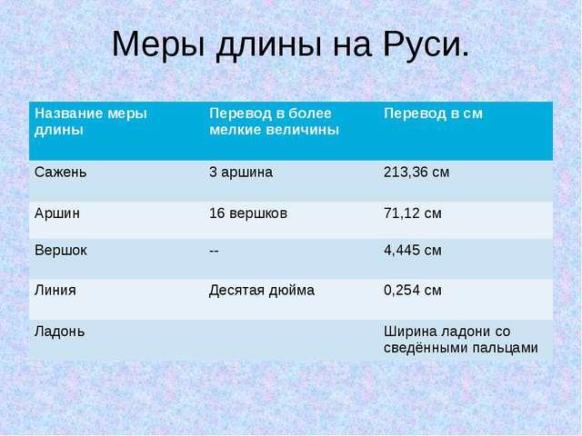 Меры длины на Руси. Название меры длиныПеревод в более мелкие величиныПерев...