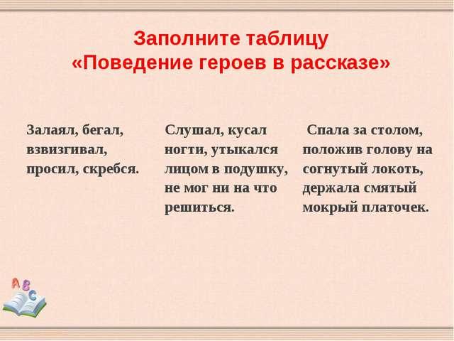 Заполните таблицу «Поведение героев в рассказе»  Залаял, бегал, взвизгивал,...
