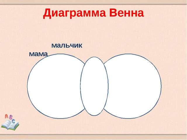 Диаграмма Венна мальчик мама