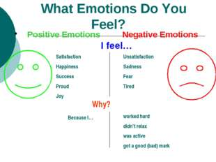 What Emotions Do You Feel? Positive Emotions 	Negative Emotions 				I feel…