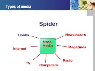 Types of media www.themegallery.com Company Logo Company Logo