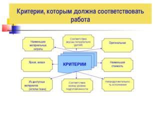 Критерии, которым должна соответствовать работа КРИТЕРИИ Из доступных материа