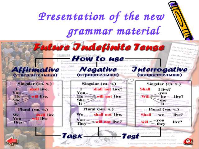 Presentation of the new grammar material