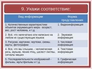 Вид информацииФорма представления 1. Количественные характеристики объектов