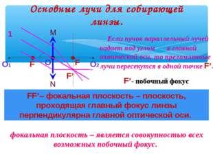 Основные лучи для собирающей линзы. N M О О1 О2 F F FF'– фокальная плоскость