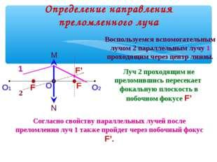 Определение направления преломленного луча Воспользуемся вспомогательным лучо