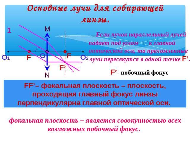 Основные лучи для собирающей линзы. N M О О1 О2 F F FF'– фокальная плоскость...