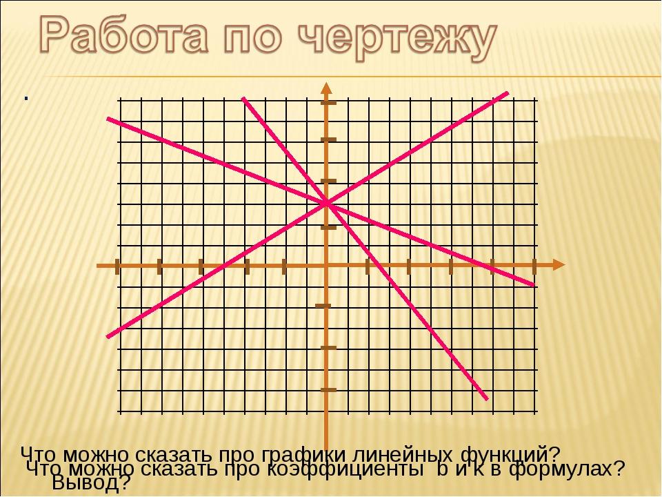 . Что можно сказать про графики линейных функций? Что можно сказать про коэфф...