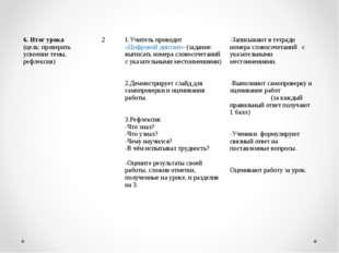 6. Итог урока (цель: проверить усвоение темы, рефлексия) 2 1.Учитель провод