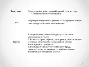 Тип урока Урок усвоения новых знаний (первый урок по теме «Указательные мес