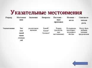 Указательные местоимения РазрядМестоименияЗначениеВопросыПостоян - ные пр