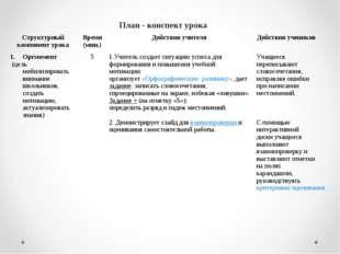 План - конспект урока Структурный компонент урокаВремя (мин.)Действия учит