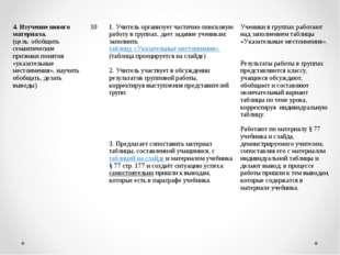 4. Изучение нового материала. (цель: обобщить семантические признаки понятия