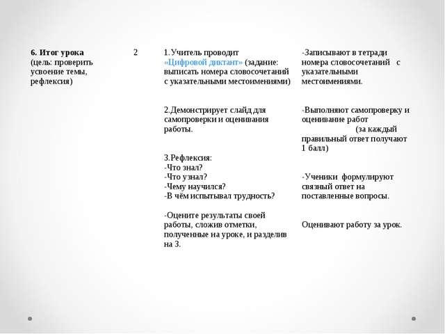 6. Итог урока (цель: проверить усвоение темы, рефлексия) 2 1.Учитель провод...