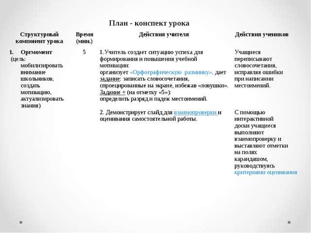 План - конспект урока Структурный компонент урокаВремя (мин.)Действия учит...