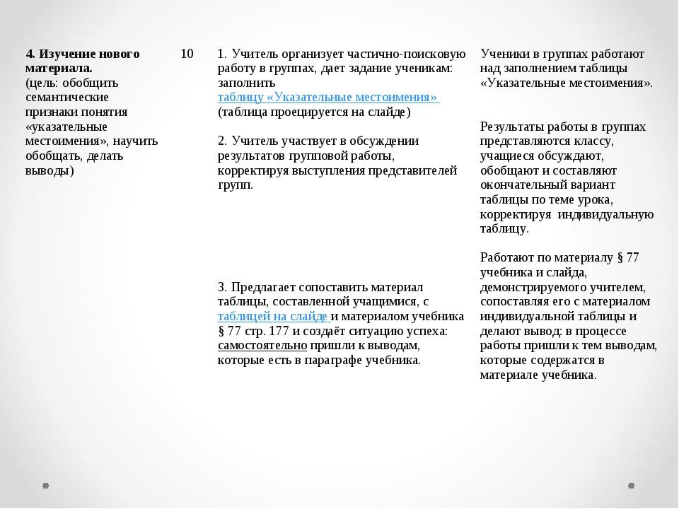 4. Изучение нового материала. (цель: обобщить семантические признаки понятия...