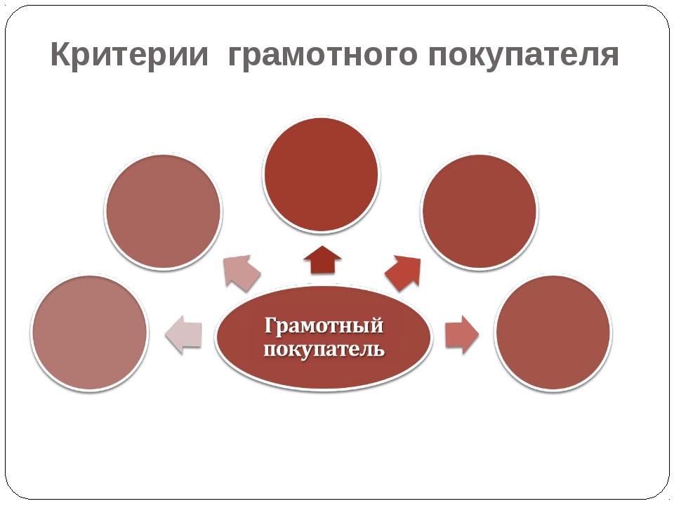Критерии грамотного покупателя