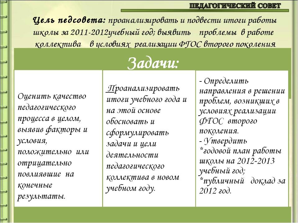 Цель педсовета: проанализировать и подвести итоги работы школы за 2011-2012уч...