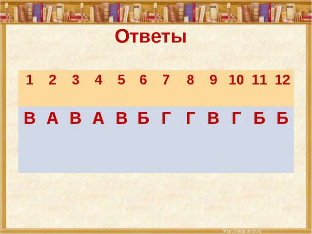 Ответы 1 2 3 4 5 6 7 8 9 10 11 12 ВАВ А В БГГ В ГБ Б