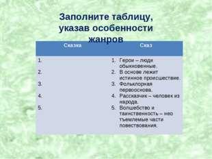 Заполните таблицу, указав особенности жанров СказкаСказ 1. 2. 3. 4. 5. Геро