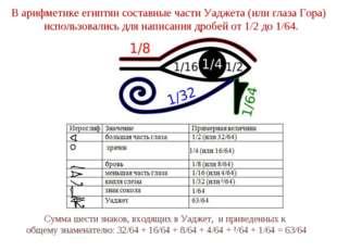 В арифметике египтян составные части Уаджета (или глаза Гора) использовались
