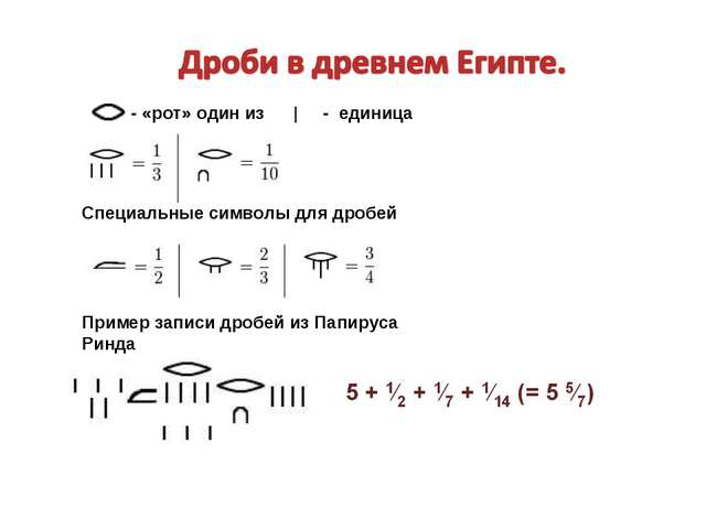 - «рот» один из | - единица Пример записи дробей изПапируса Ринда Специальны...