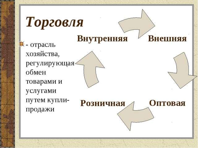 Торговля - отрасль хозяйства, регулирующая обмен товарами и услугами путем ку...