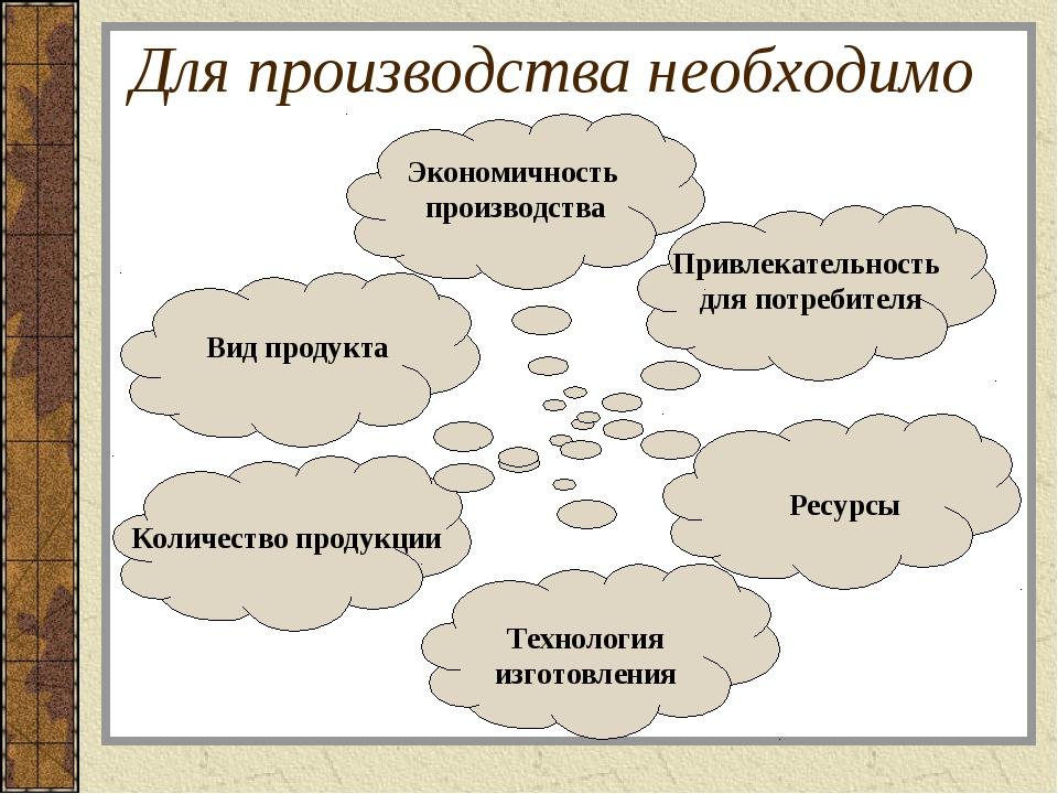 Для производства необходимо Привлекательность для потребителя Вид продукта Ко...